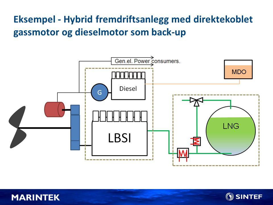 Eksempel - Hybrid fremdriftsanlegg med direktekoblet gassmotor og dieselmotor som back-up