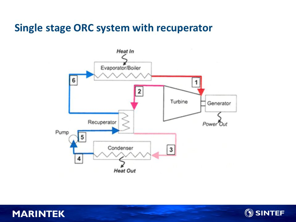 Single stage ORC system with recuperator