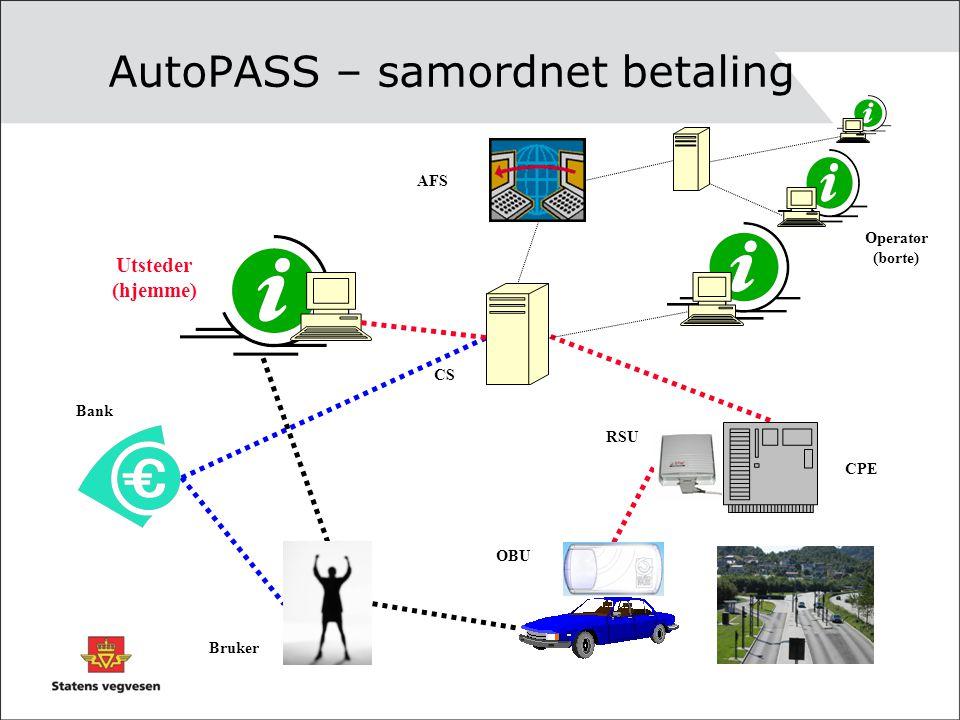 AutoPASS – samordnet betaling