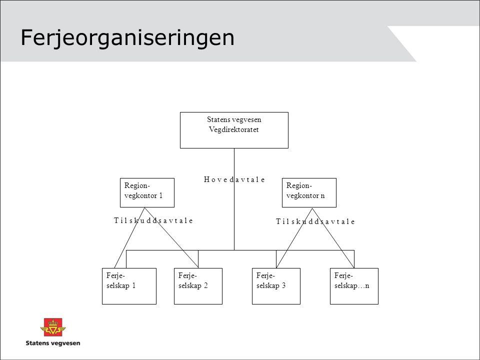 Ferjeorganiseringen Statens vegvesen Vegdirektoratet