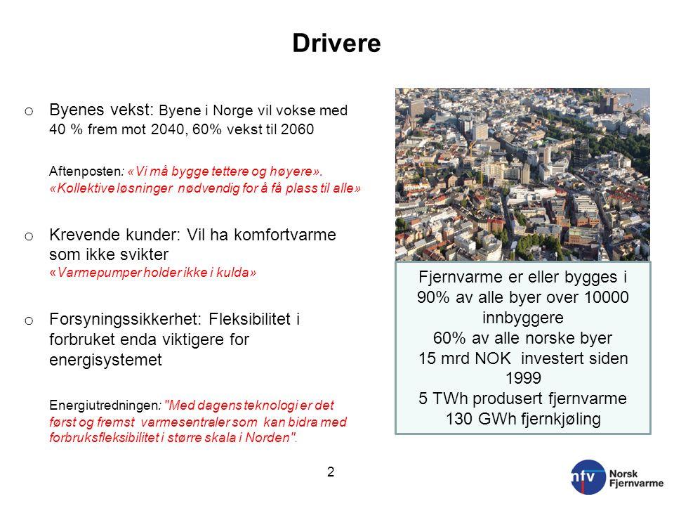 Drivere Byenes vekst: Byene i Norge vil vokse med 40 % frem mot 2040, 60% vekst til 2060.