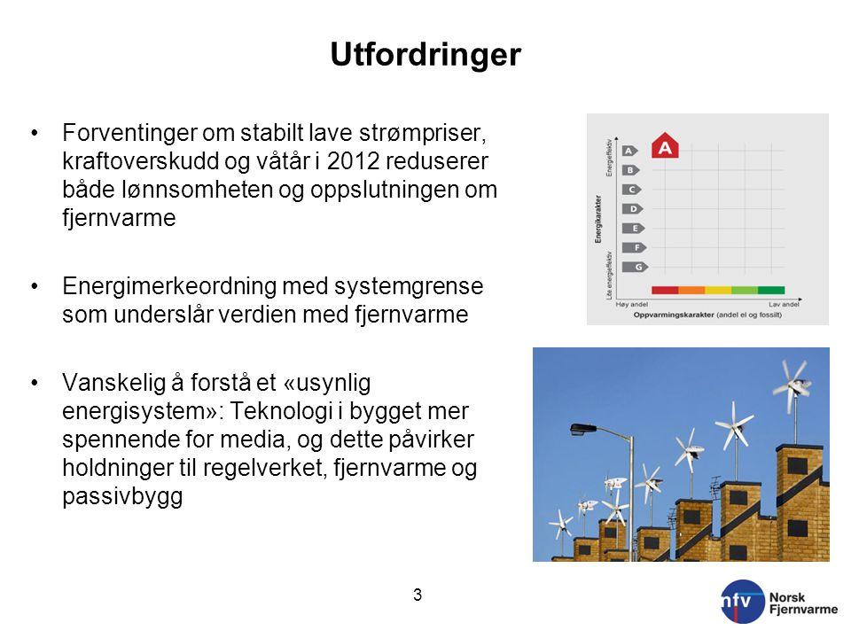 Utfordringer Forventinger om stabilt lave strømpriser, kraftoverskudd og våtår i 2012 reduserer både lønnsomheten og oppslutningen om fjernvarme.