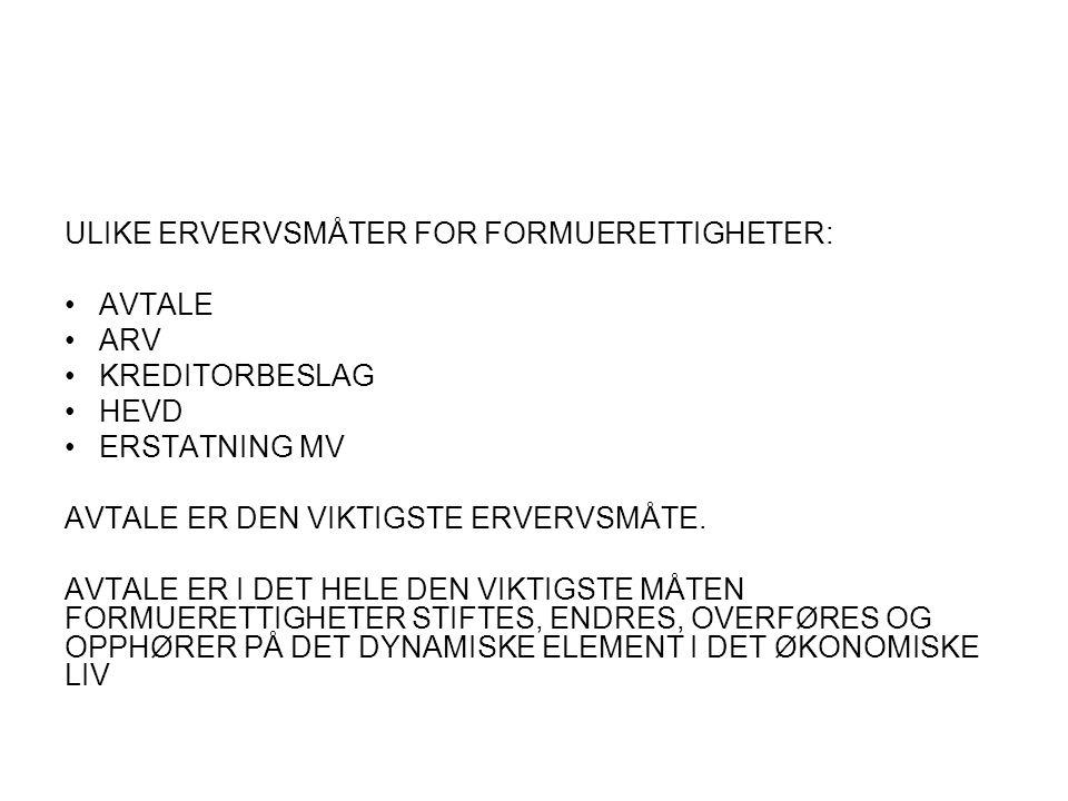 ULIKE ERVERVSMÅTER FOR FORMUERETTIGHETER: