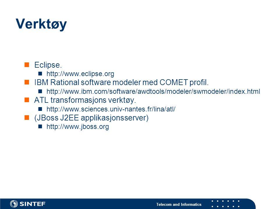 Verktøy Eclipse. IBM Rational software modeler med COMET profil.