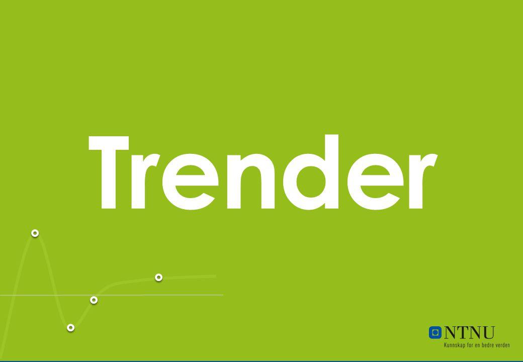 Trender Globale Trender