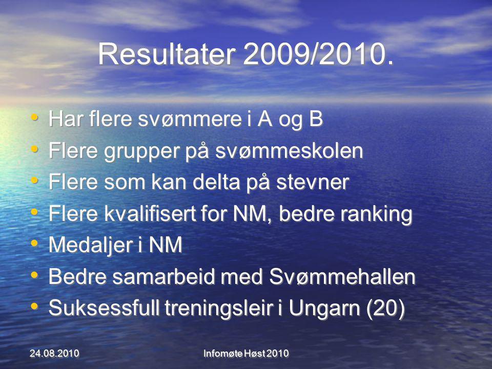 Resultater 2009/2010. Har flere svømmere i A og B
