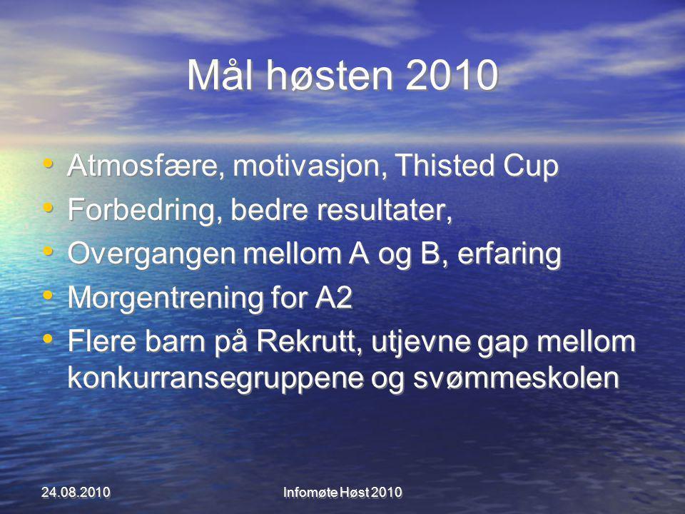 Mål høsten 2010 Atmosfære, motivasjon, Thisted Cup