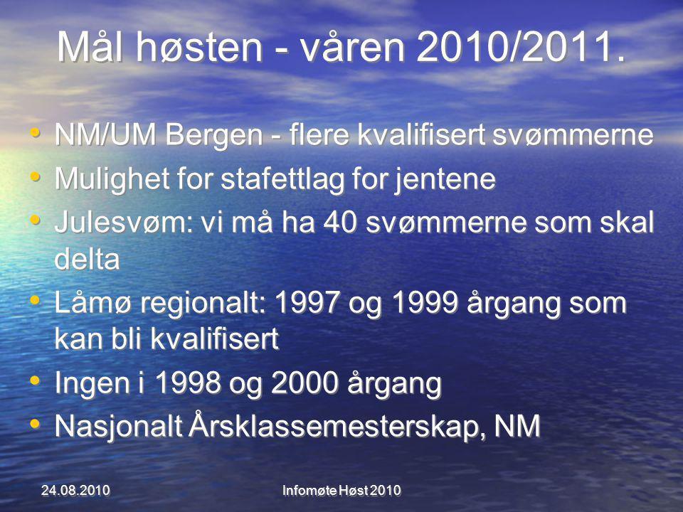 Mål høsten - våren 2010/2011. NM/UM Bergen - flere kvalifisert svømmerne. Mulighet for stafettlag for jentene.