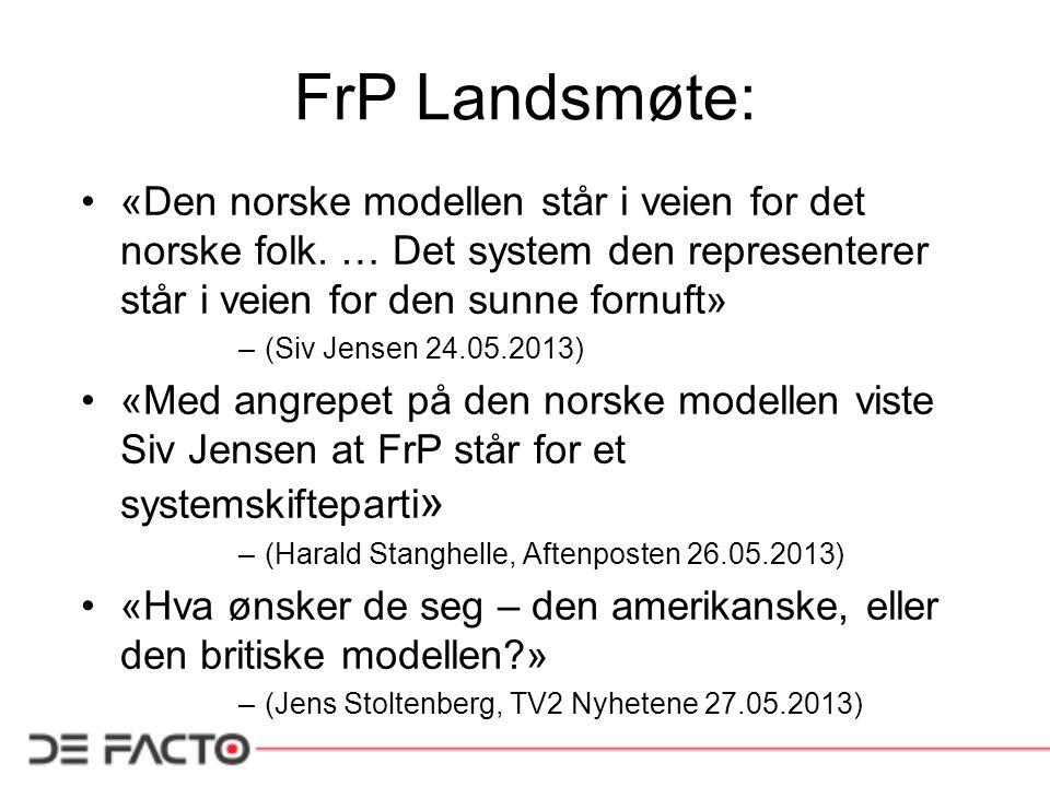FrP Landsmøte: «Den norske modellen står i veien for det norske folk. … Det system den representerer står i veien for den sunne fornuft»