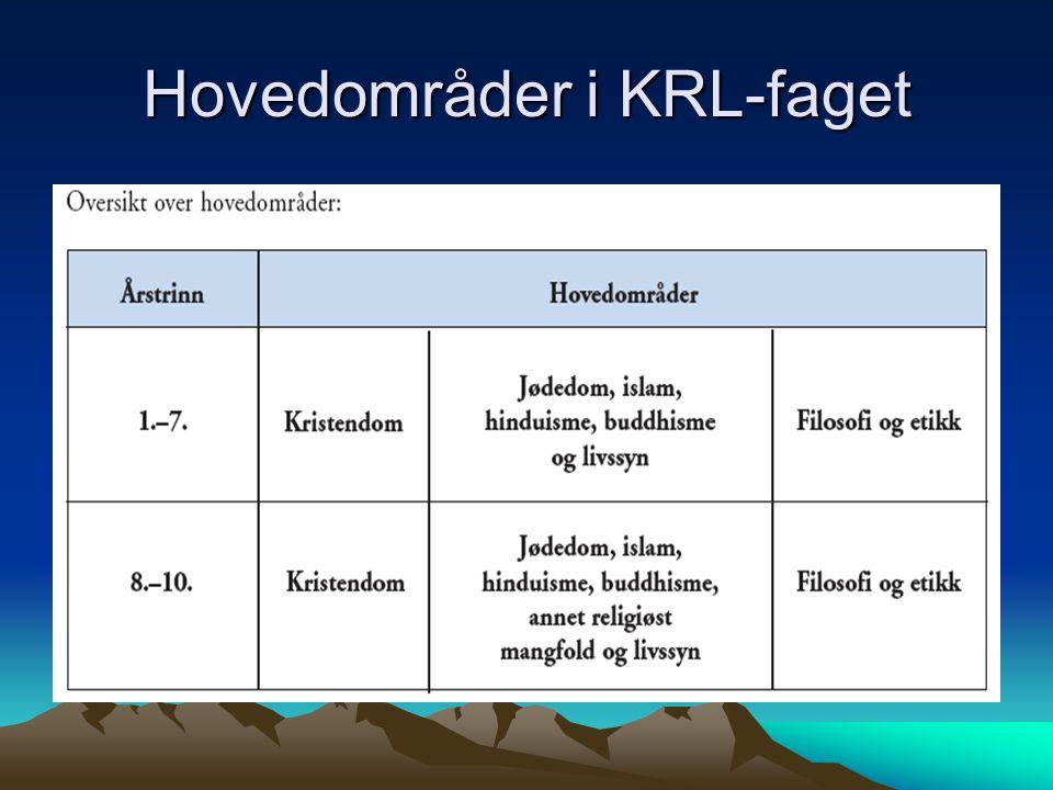 Hovedområder i KRL-faget