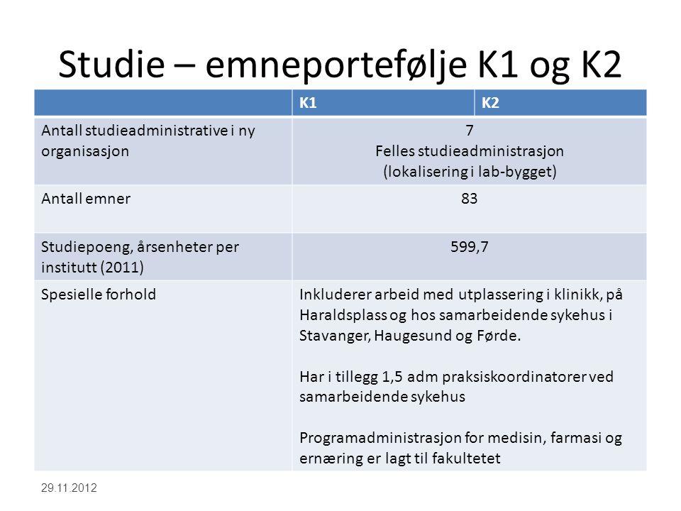 Studie – emneportefølje K1 og K2