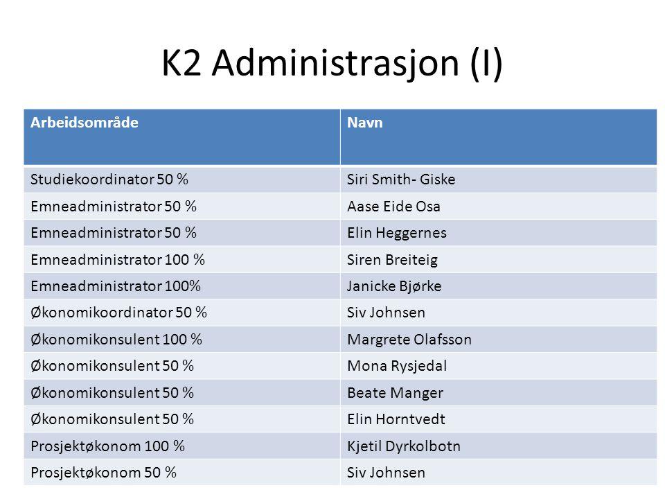 K2 Administrasjon (I) Arbeidsområde Navn Studiekoordinator 50 %