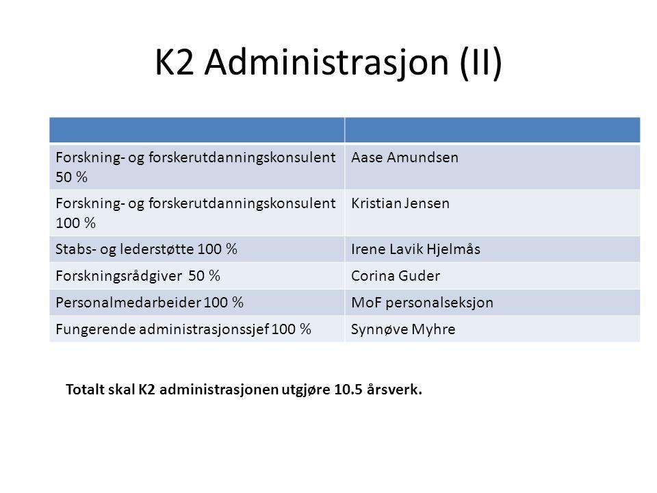 K2 Administrasjon (II) Forskning- og forskerutdanningskonsulent 50 %