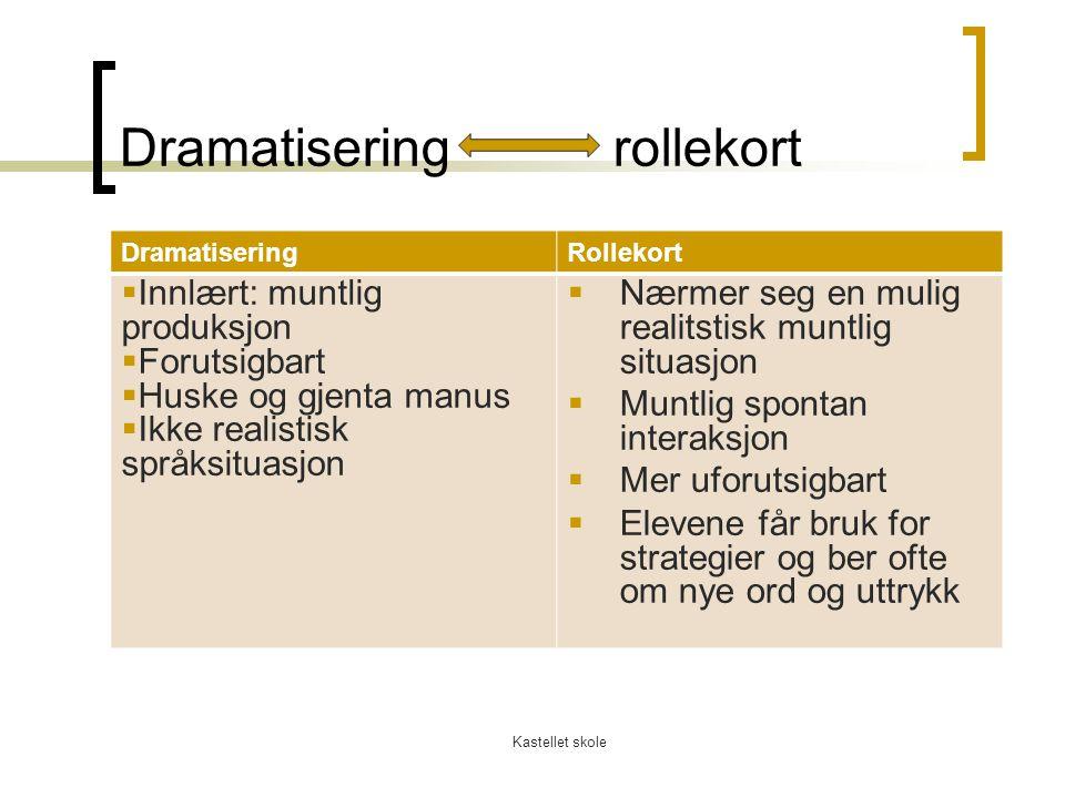 Dramatisering rollekort