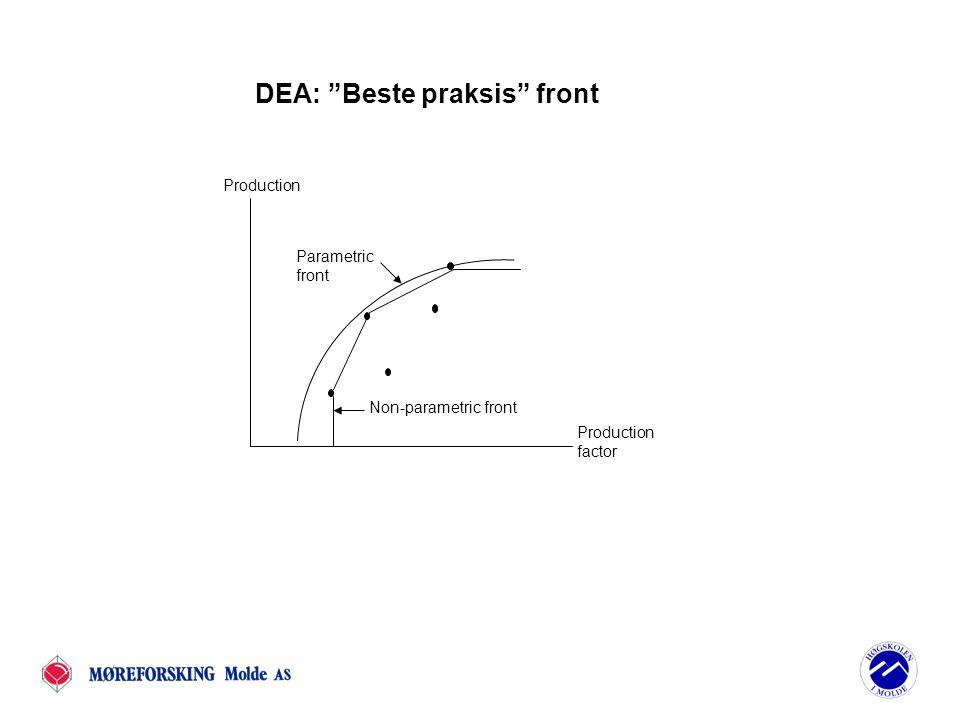 DEA: Beste praksis front