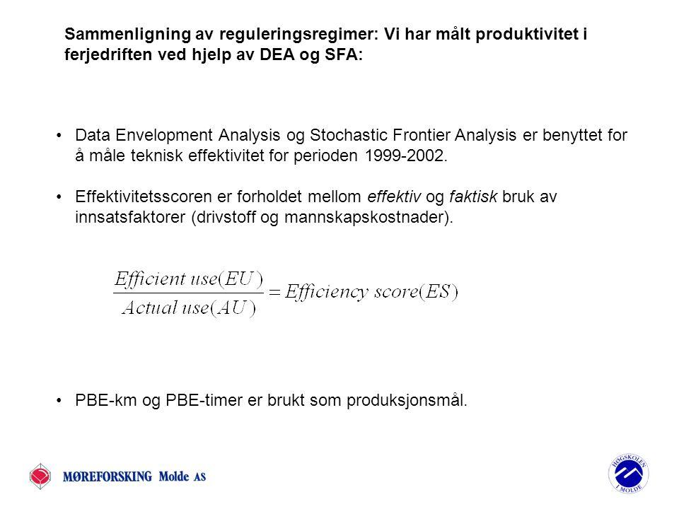 Sammenligning av reguleringsregimer: Vi har målt produktivitet i