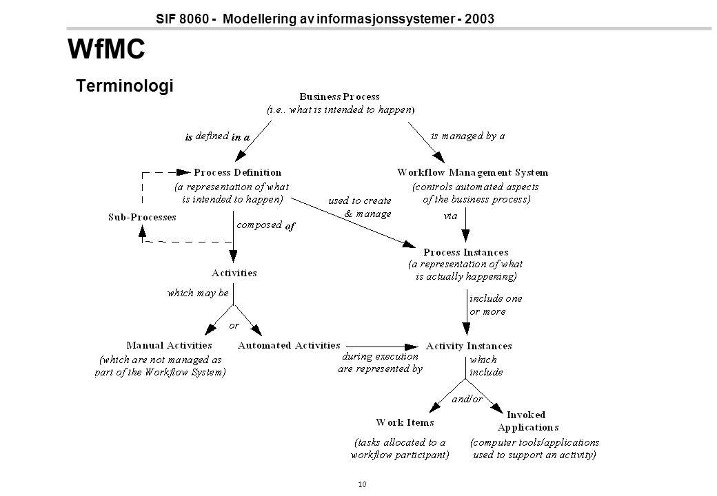 WfMC Terminologi