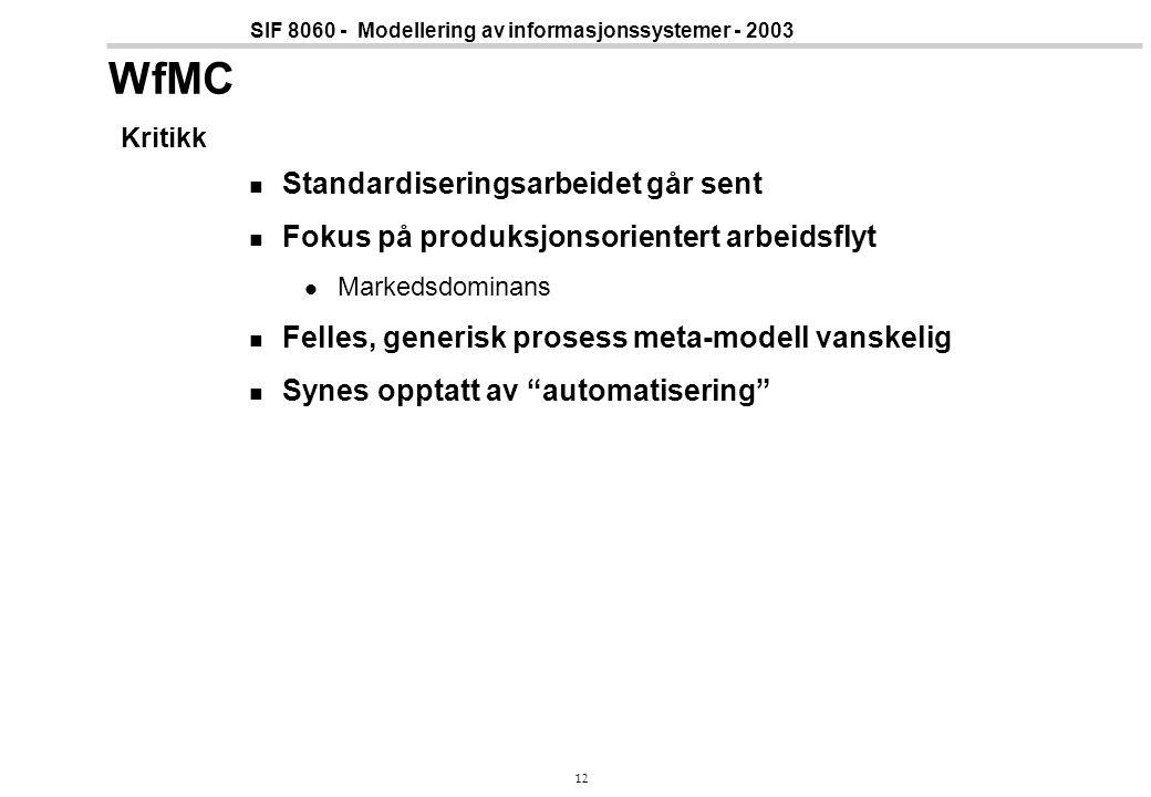 WfMC Kritikk Standardiseringsarbeidet går sent