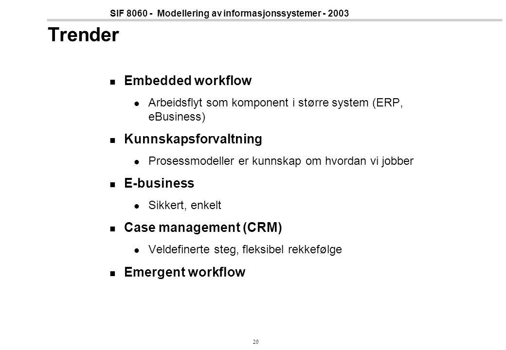 Trender Embedded workflow Kunnskapsforvaltning E-business