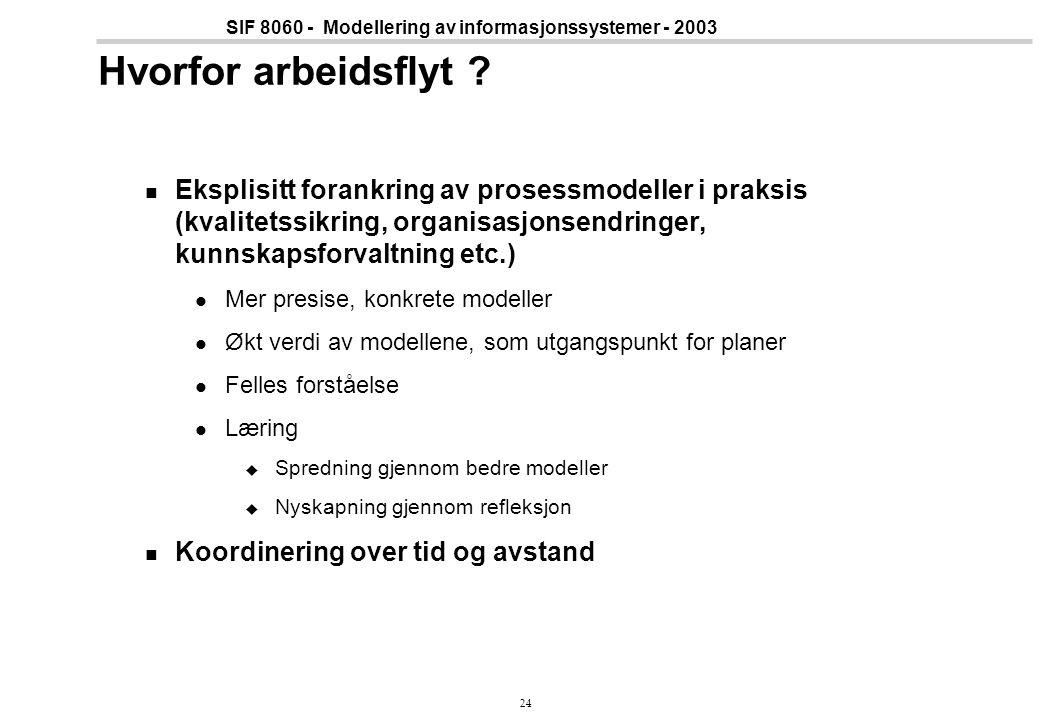Hvorfor arbeidsflyt Eksplisitt forankring av prosessmodeller i praksis (kvalitetssikring, organisasjonsendringer, kunnskapsforvaltning etc.)