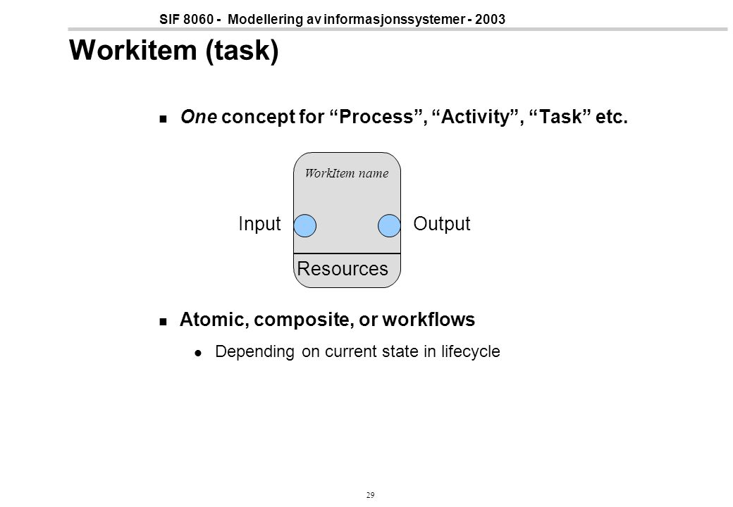 Workitem (task) One concept for Process , Activity , Task etc.