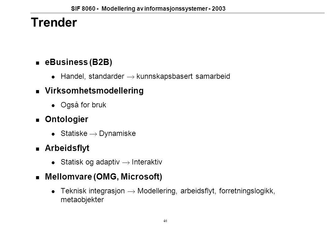 Trender eBusiness (B2B) Virksomhetsmodellering Ontologier Arbeidsflyt