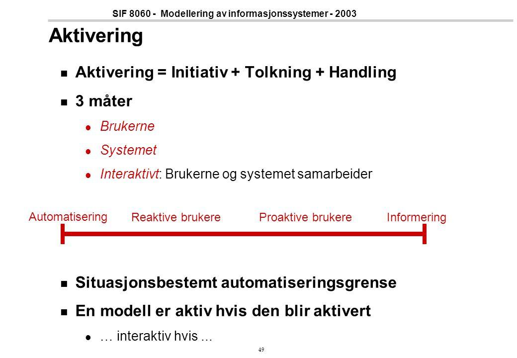 Aktivering Aktivering = Initiativ + Tolkning + Handling 3 måter