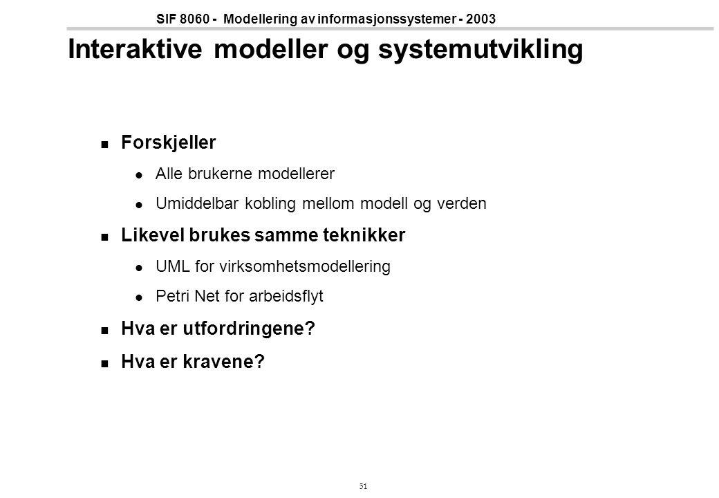 Interaktive modeller og systemutvikling