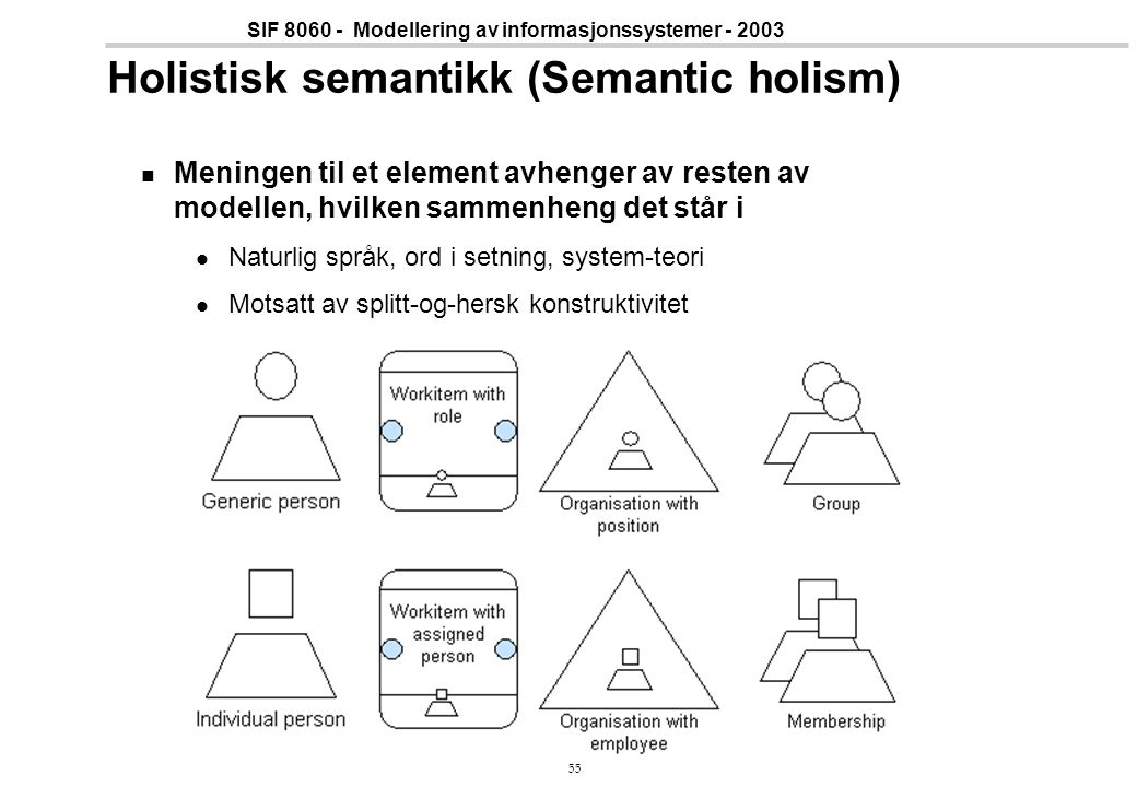 Holistisk semantikk (Semantic holism)