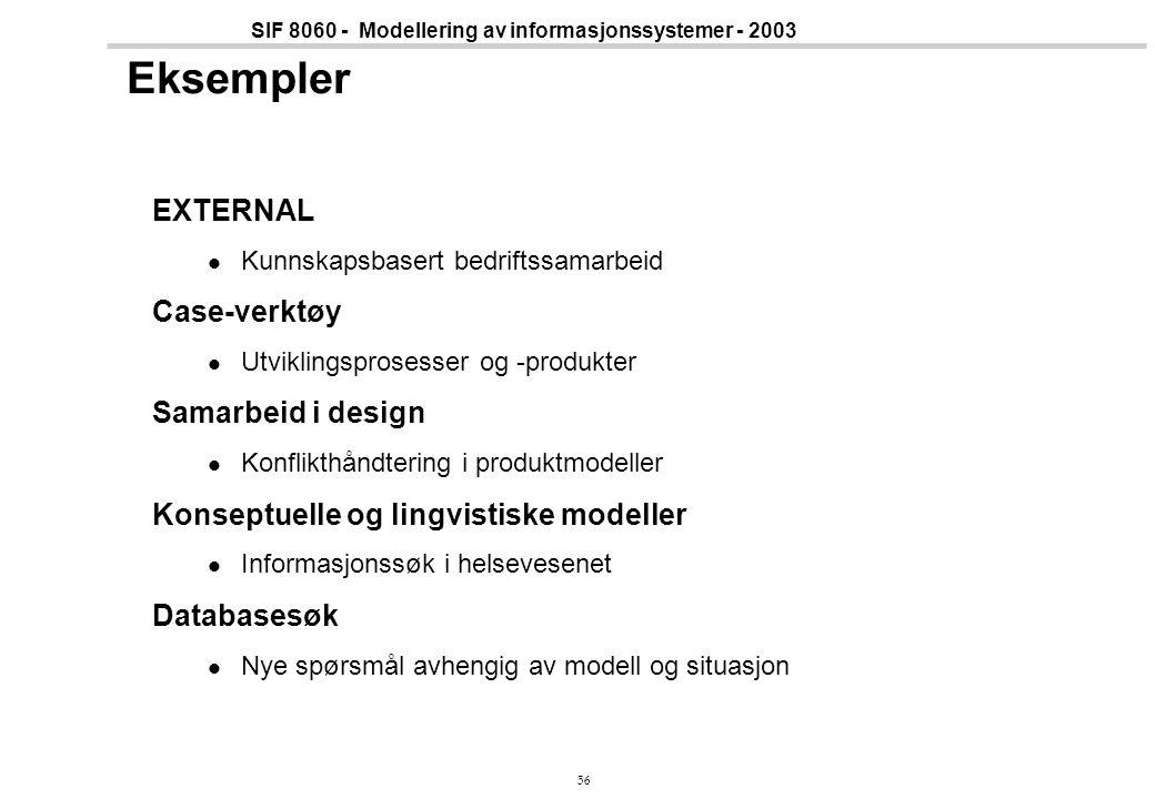 Eksempler EXTERNAL Case-verktøy Samarbeid i design