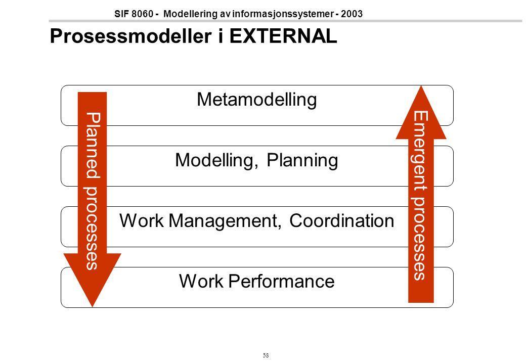 Prosessmodeller i EXTERNAL