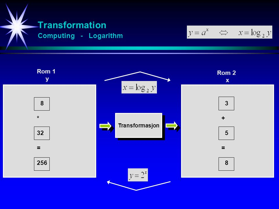 Transformation Computing - Logarithm