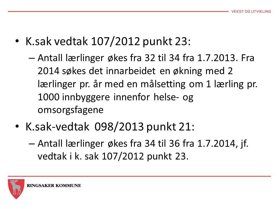 K.sak vedtak 107/2012 punkt 23: K.sak-vedtak 098/2013 punkt 21: