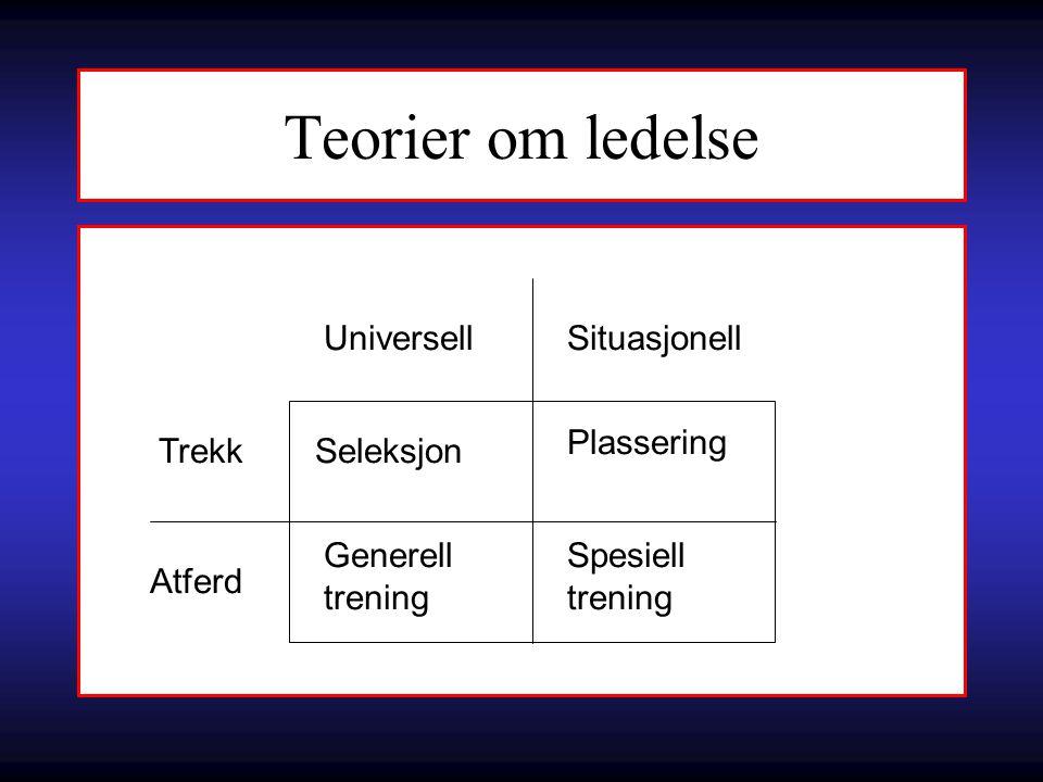 Teorier om ledelse Trekk Atferd Universell Situasjonell Seleksjon