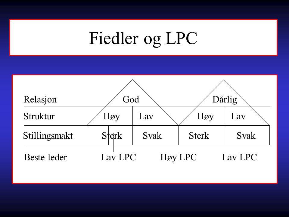 Fiedler og LPC Relasjon God Dårlig Struktur Høy Lav Høy Lav