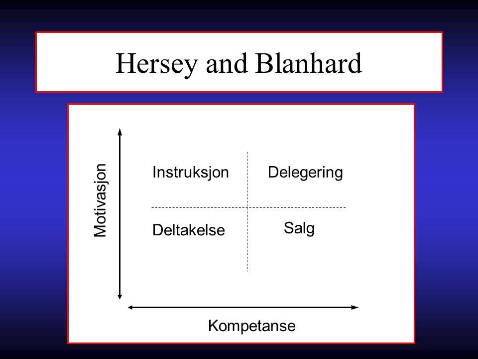 Hersey and Blanhard Kompetanse Motivasjon Salg Delegering Deltakelse