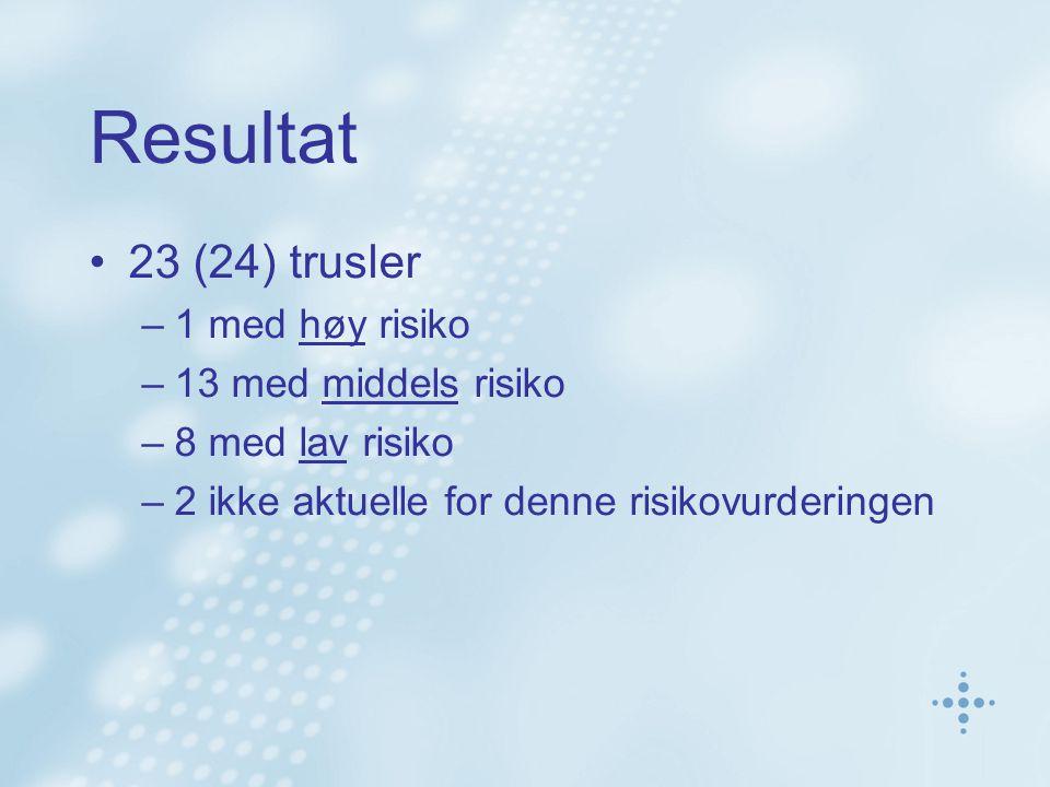 Resultat 23 (24) trusler 1 med høy risiko 13 med middels risiko