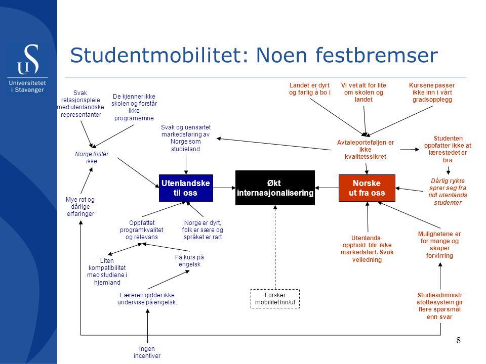 Studentmobilitet: Noen festbremser