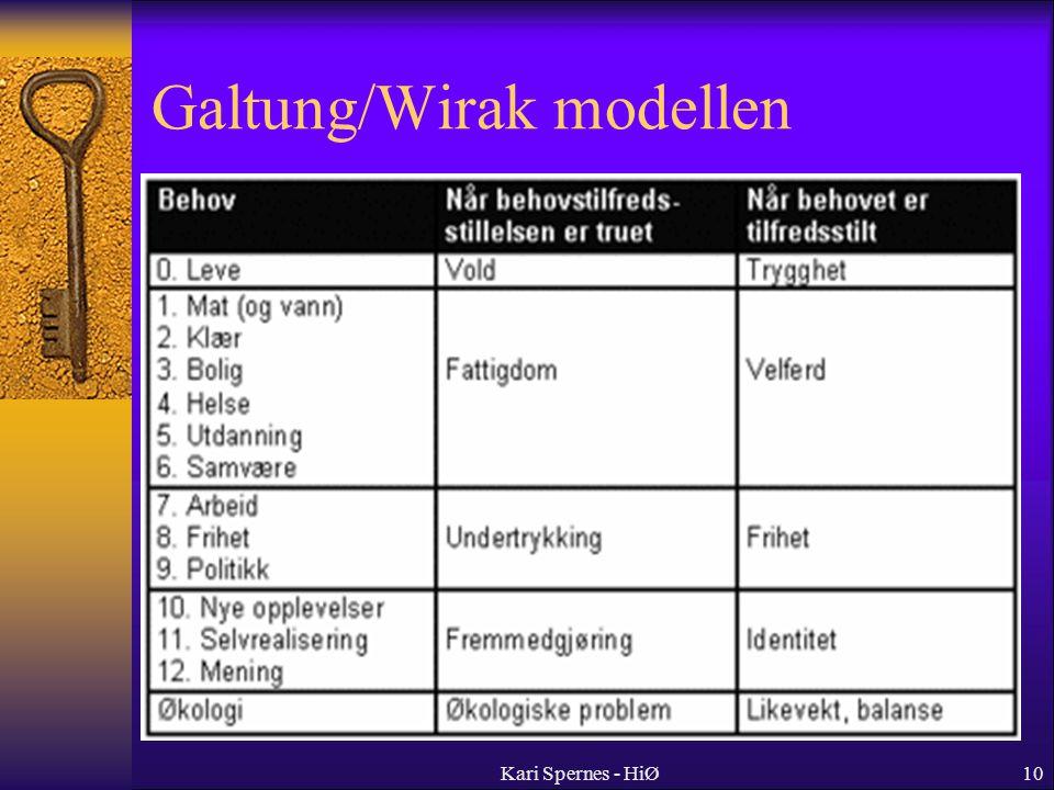 Galtung/Wirak modellen