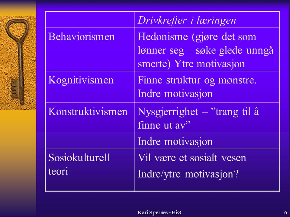 Drivkrefter i læringen Behaviorismen