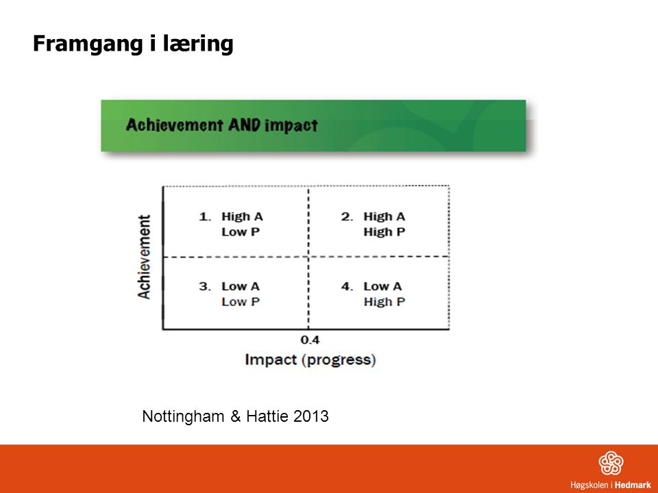 Framgang i læring Nottingham & Hattie 2013