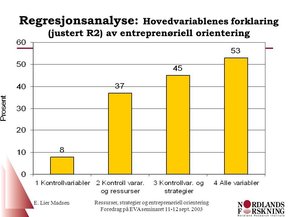 Regresjonsanalyse: Hovedvariablenes forklaring (justert R2) av entreprenøriell orientering