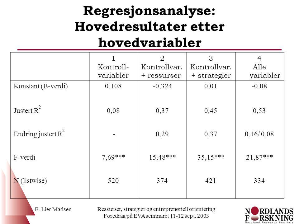 Regresjonsanalyse: Hovedresultater etter hovedvariabler