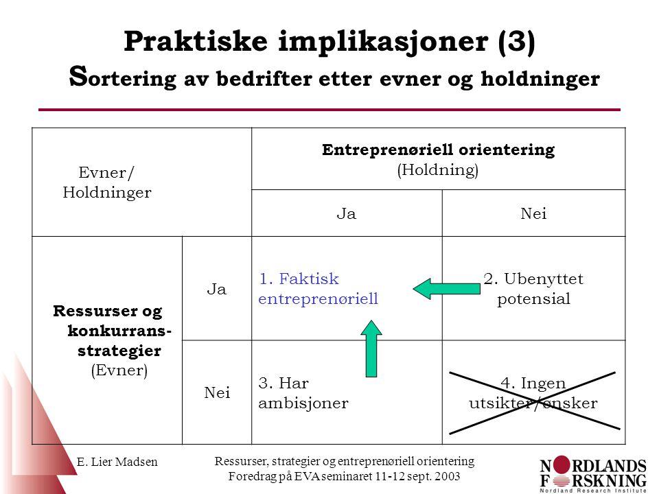 Entreprenøriell orientering