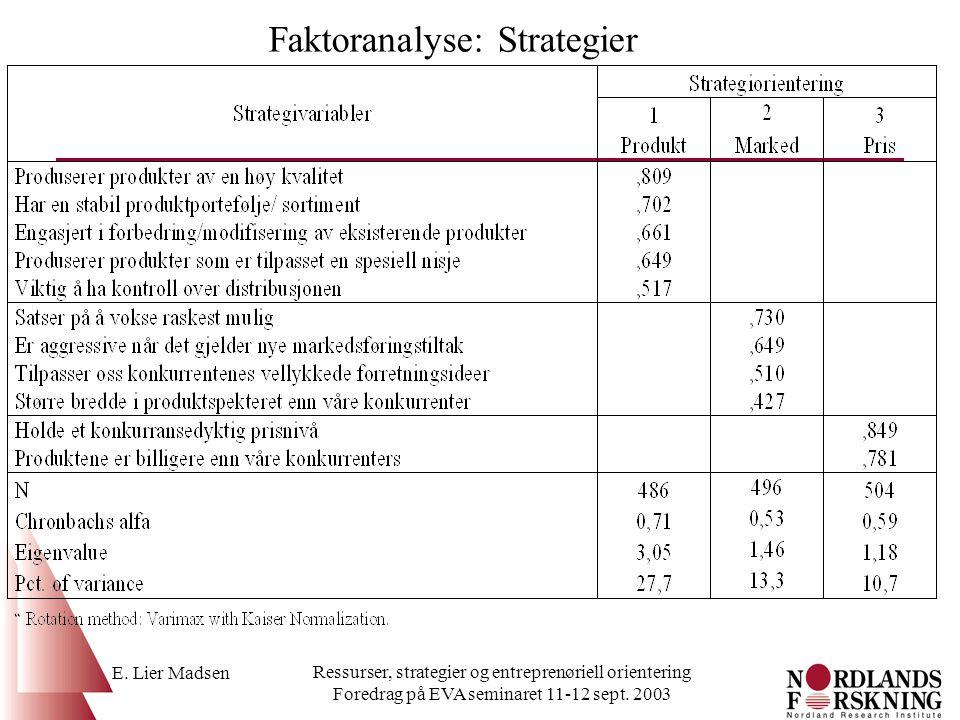 Faktoranalyse: Strategier