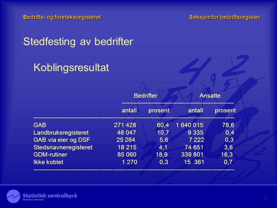 Bedrifts- og foretaksregisteret Seksjon for bedriftsregister