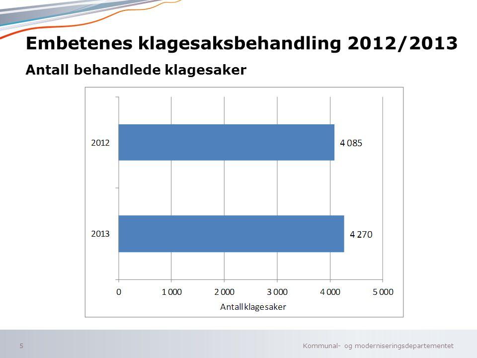 Embetenes klagesaksbehandling 2012/2013 Antall behandlede klagesaker