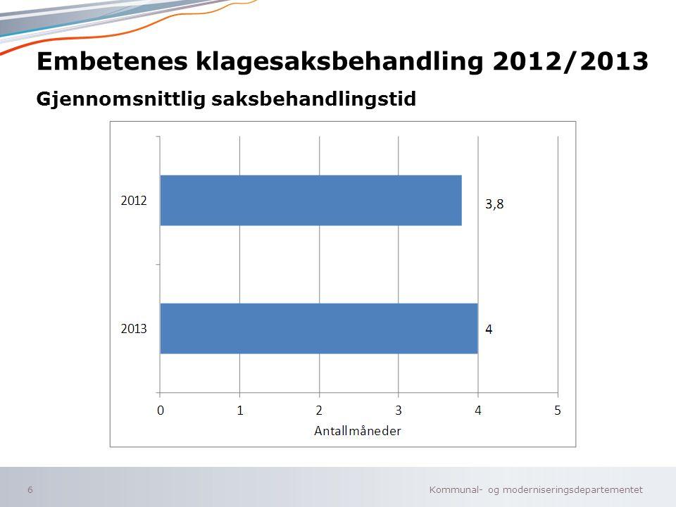 Embetenes klagesaksbehandling 2012/2013 Gjennomsnittlig saksbehandlingstid