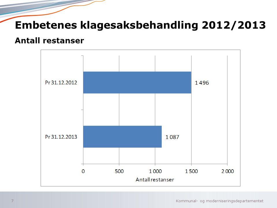 Embetenes klagesaksbehandling 2012/2013 Antall restanser