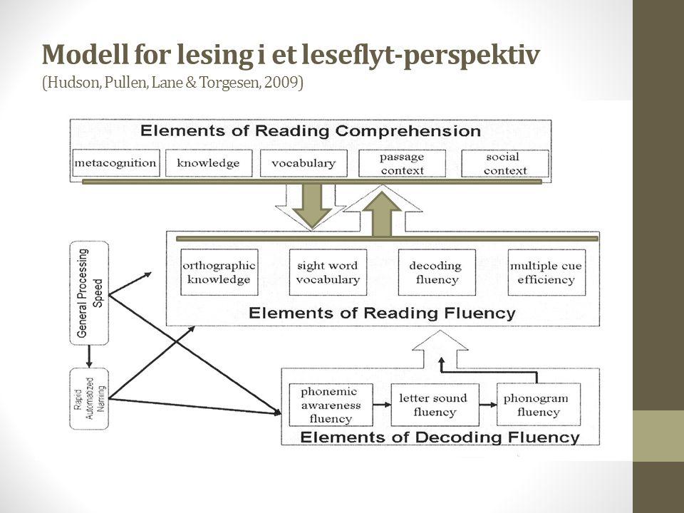 Modell for lesing i et leseflyt-perspektiv (Hudson, Pullen, Lane & Torgesen, 2009)